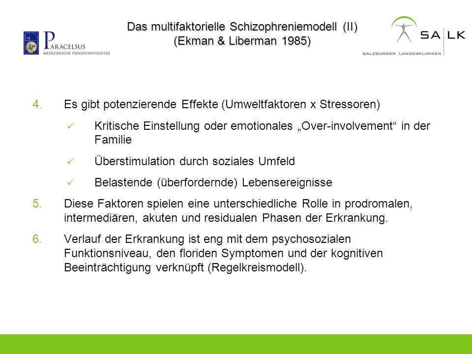 Das multifaktorielle Schizophreniemodell (II) (Ekman & Liberman 1985)