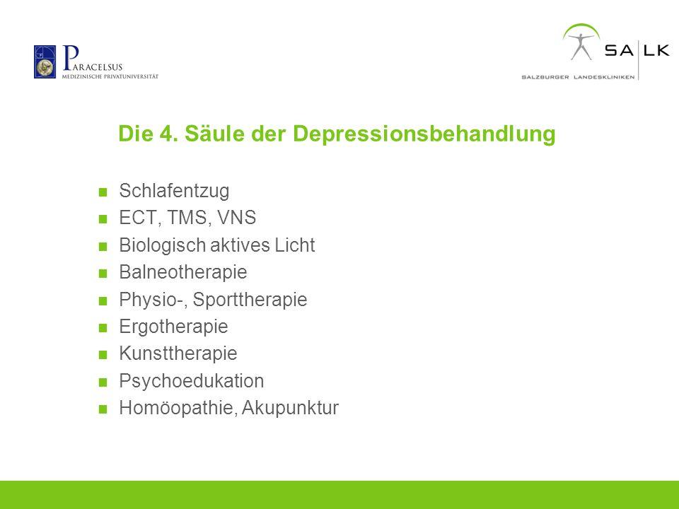 Die 4. Säule der Depressionsbehandlung