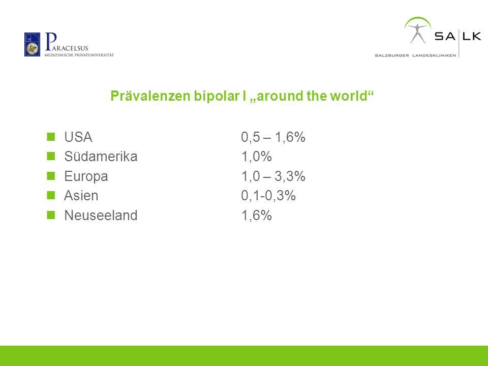 """Prävalenzen bipolar l """"around the world"""