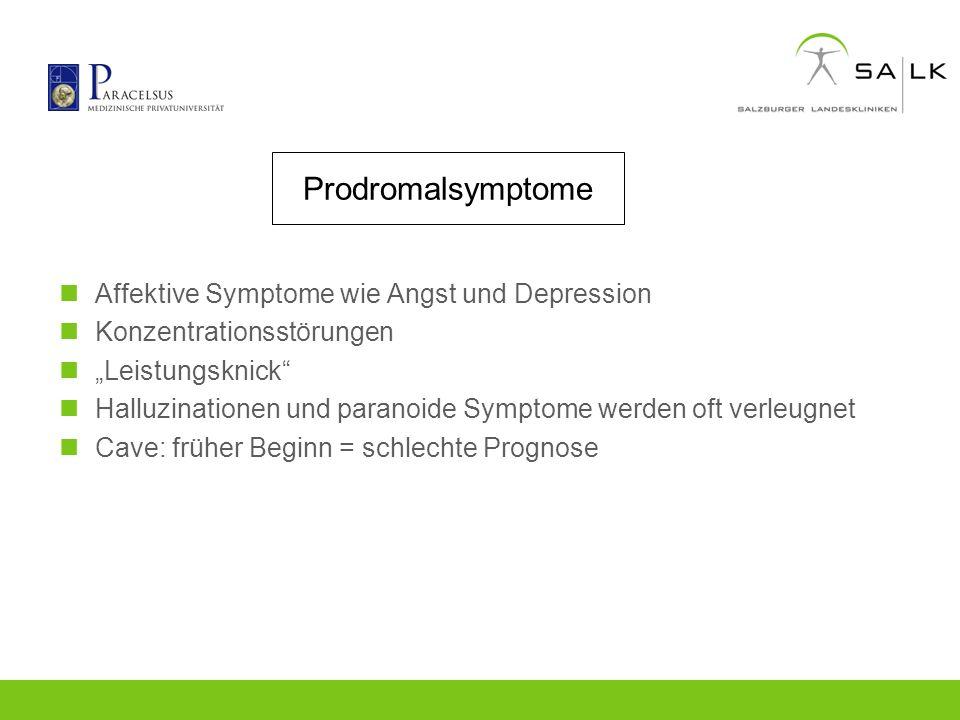 Prodromalsymptome Affektive Symptome wie Angst und Depression