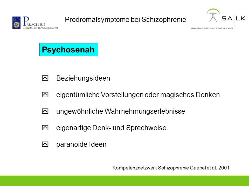 Psychosenah Prodromalsymptome bei Schizophrenie  Beziehungsideen
