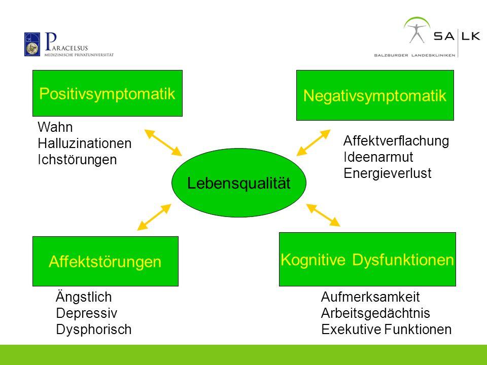 Kognitive Dysfunktionen