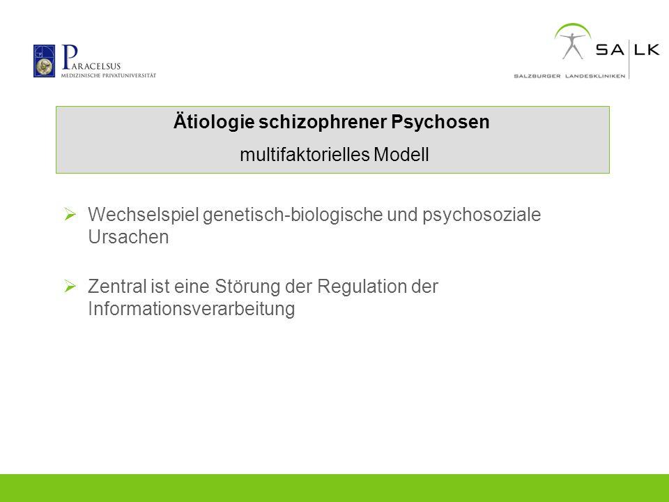 Ätiologie schizophrener Psychosen multifaktorielles Modell