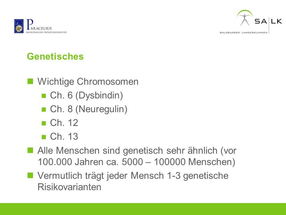 Genetisches Wichtige Chromosomen. Ch. 6 (Dysbindin) Ch. 8 (Neuregulin) Ch. 12. Ch. 13.