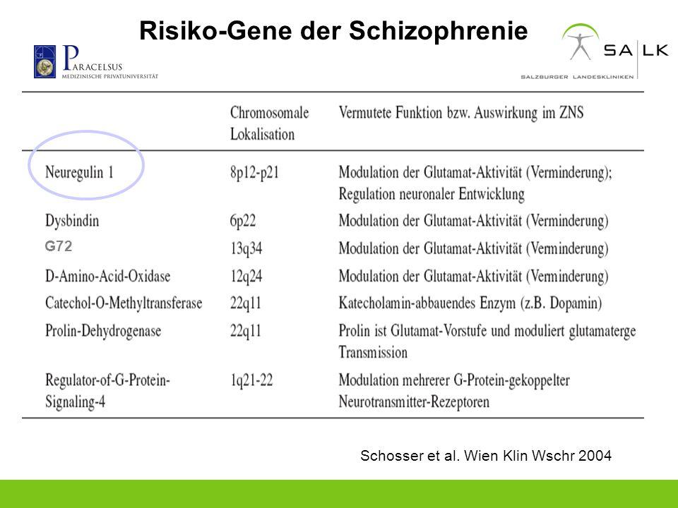 Risiko-Gene der Schizophrenie