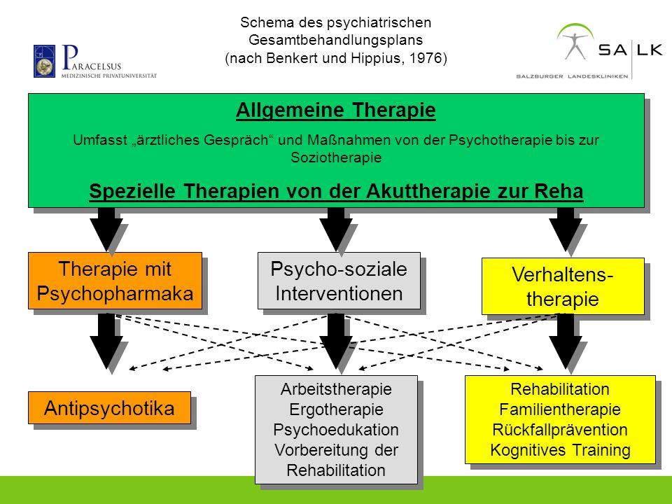 Spezielle Therapien von der Akuttherapie zur Reha