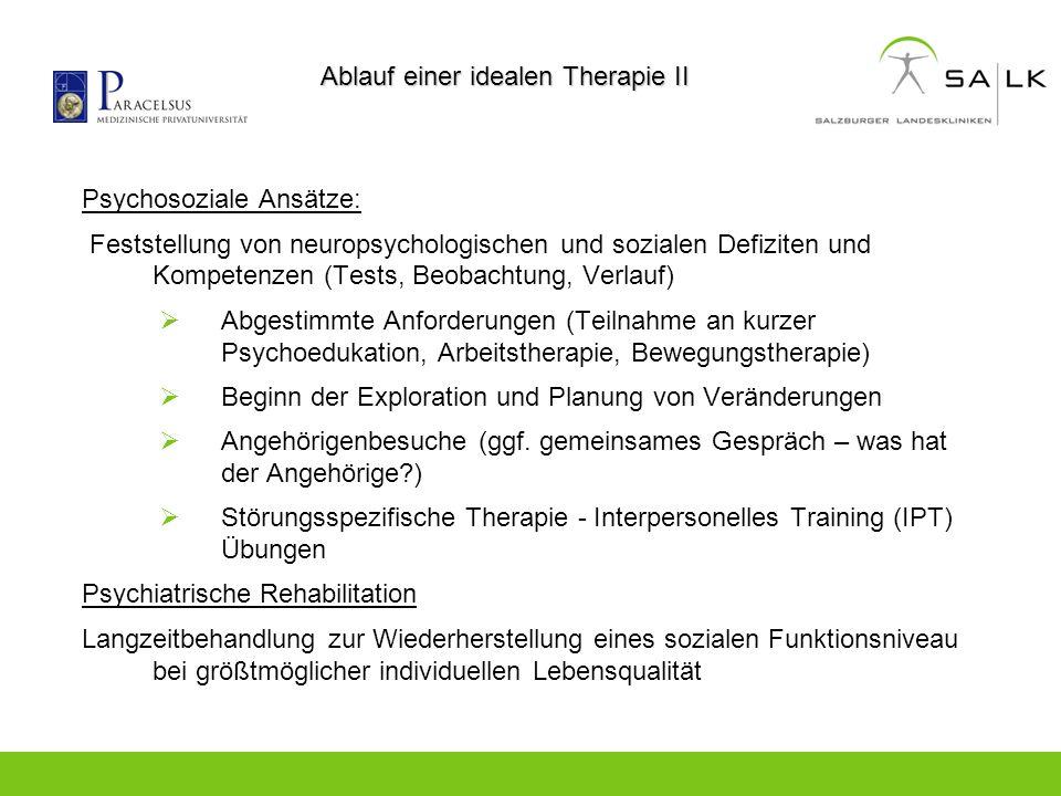Ablauf einer idealen Therapie II