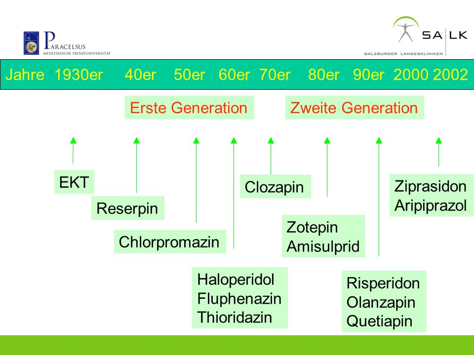 Jahre 1930er 40er 50er 60er 70er 80er 90er 2000 2002 Erste Generation. Zweite Generation.