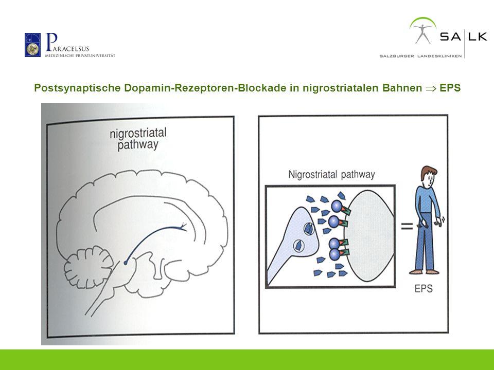 Postsynaptische Dopamin-Rezeptoren-Blockade in nigrostriatalen Bahnen  EPS