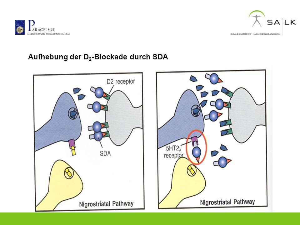 Aufhebung der D2-Blockade durch SDA