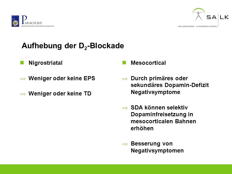 Aufhebung der D2-Blockade