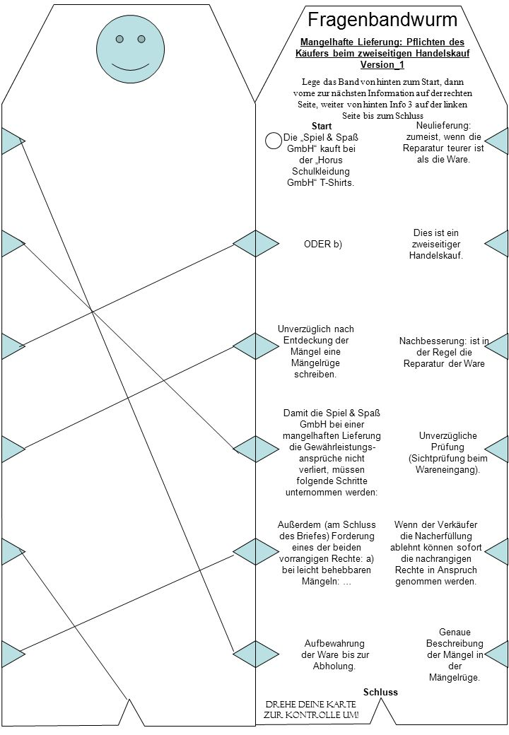 Fragenbandwurm Mangelhafte Lieferung: Pflichten des Käufers beim zweiseitigen Handelskauf Version_1.