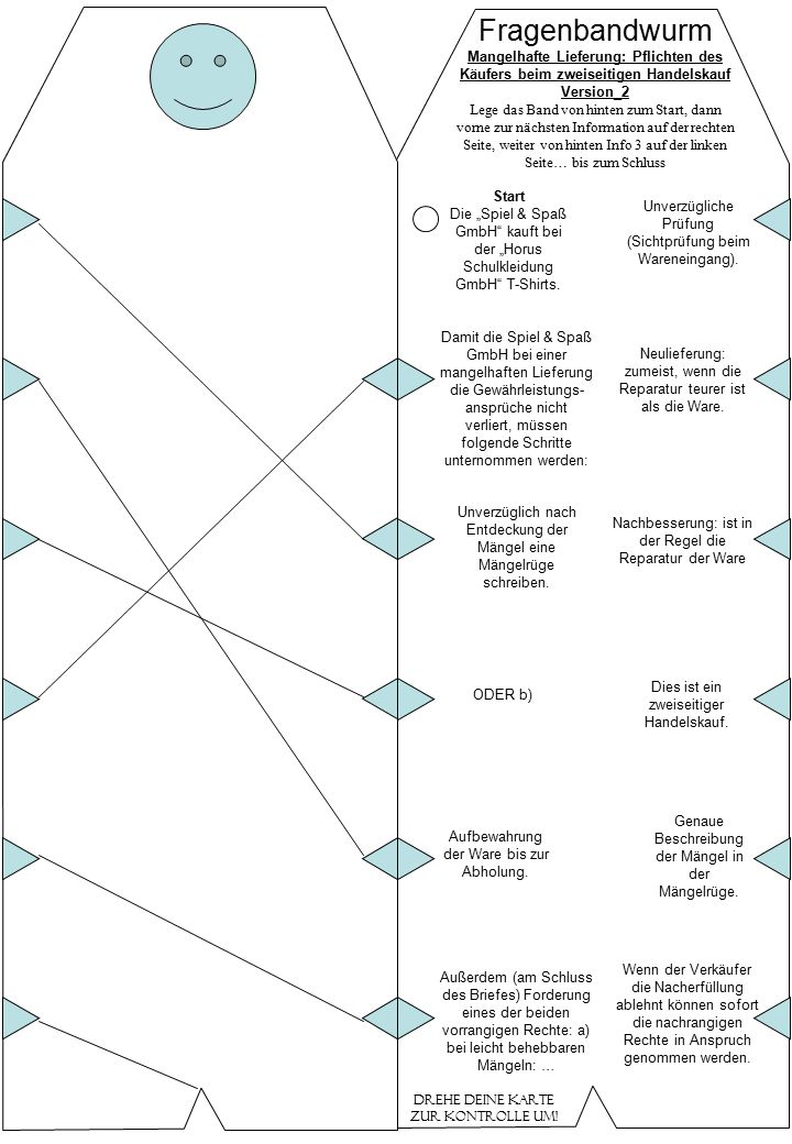 Fragenbandwurm Mangelhafte Lieferung: Pflichten des Käufers beim zweiseitigen Handelskauf. Version_2.