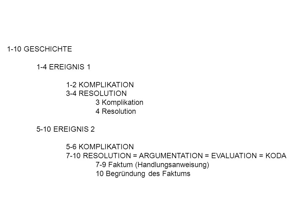 1-10 GESCHICHTE 1-4 EREIGNIS 1. 1-2 KOMPLIKATION. 3-4 RESOLUTION. 3 Komplikation. 4 Resolution.
