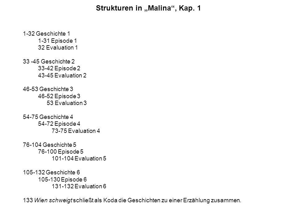 "Strukturen in ""Malina , Kap. 1"