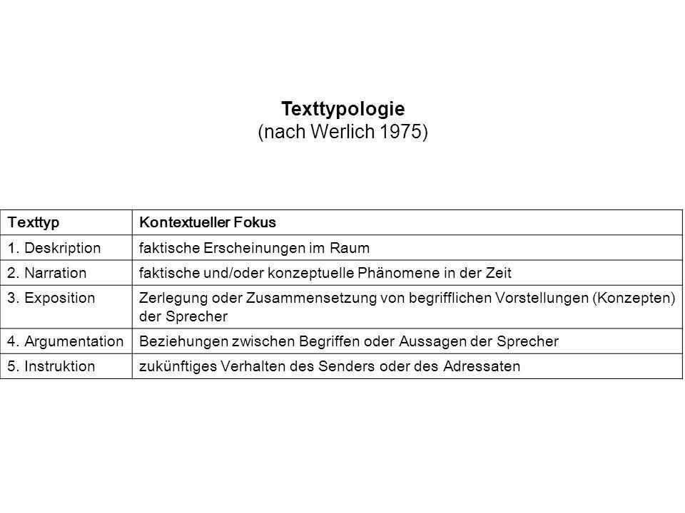 Texttypologie (nach Werlich 1975) Texttyp Kontextueller Fokus