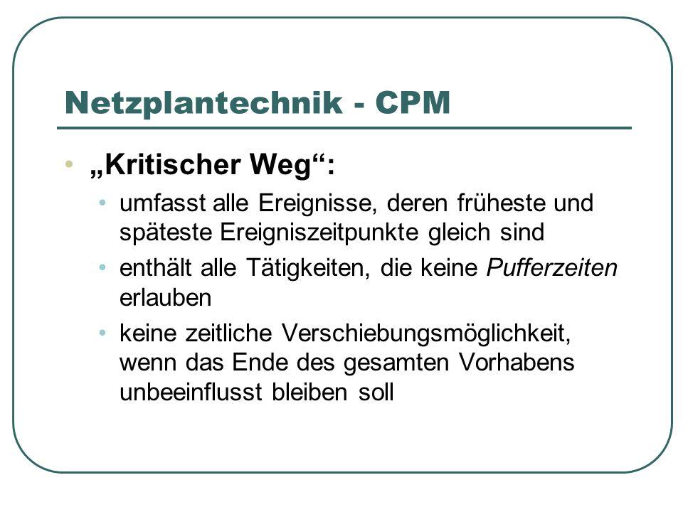 "Netzplantechnik - CPM ""Kritischer Weg :"
