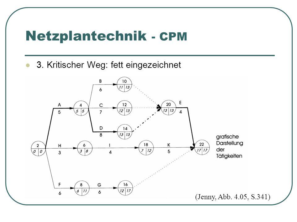 Netzplantechnik - CPM 3. Kritischer Weg: fett eingezeichnet