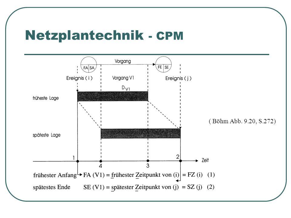 Netzplantechnik - CPM ( Böhm Abb. 9.20, S.272)