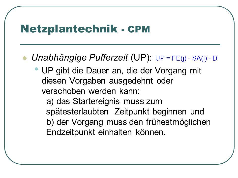 Netzplantechnik - CPM Unabhängige Pufferzeit (UP): UP = FE(j) - SA(i) - D.