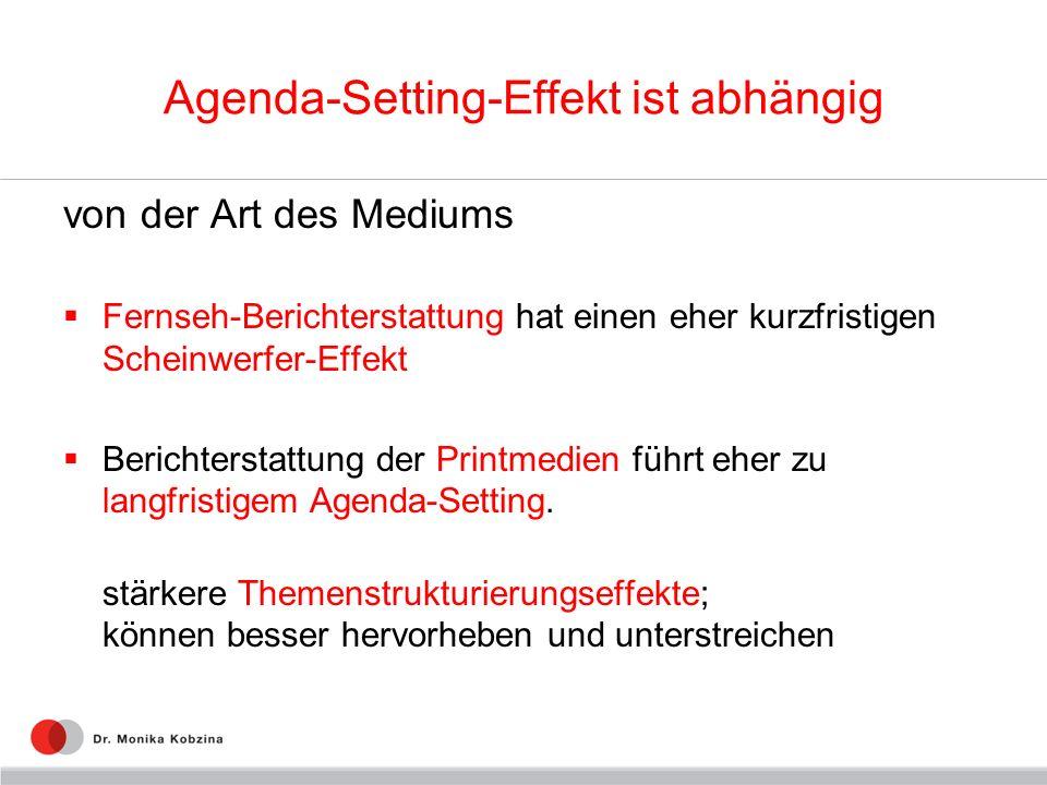 Agenda-Setting-Effekt ist abhängig