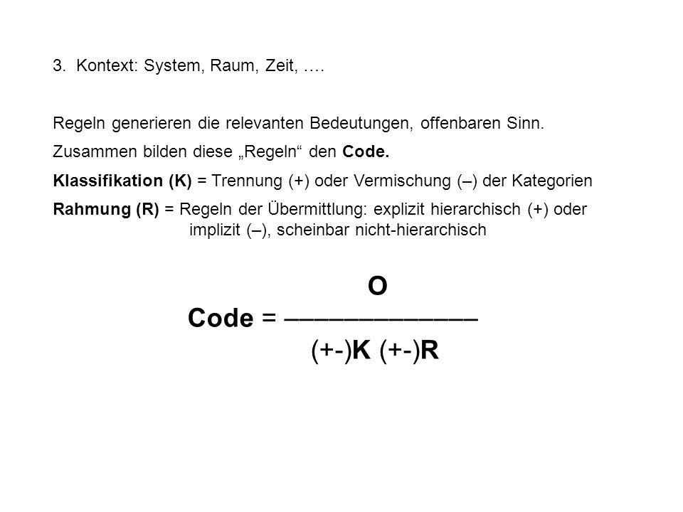 O Code = ––––––––––––– (+-)K (+-)R