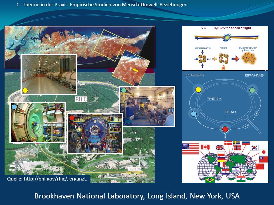 Brookhaven National Laboratory, Long Island, New York, USA