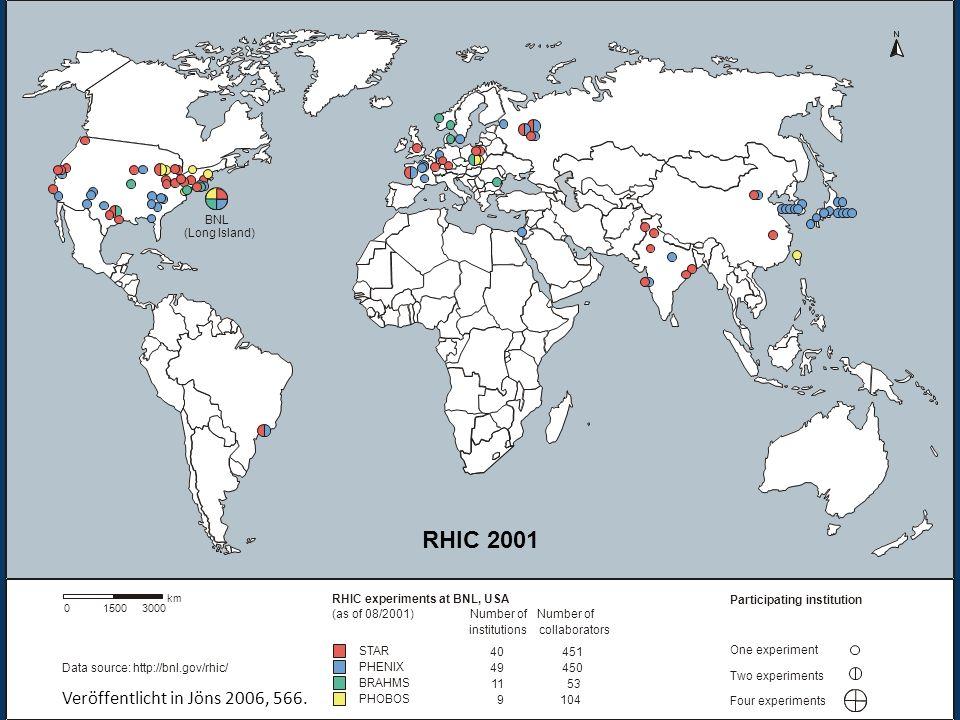 RHIC 2001 Veröffentlicht in Jöns 2006, 566. BNL (Long Island)