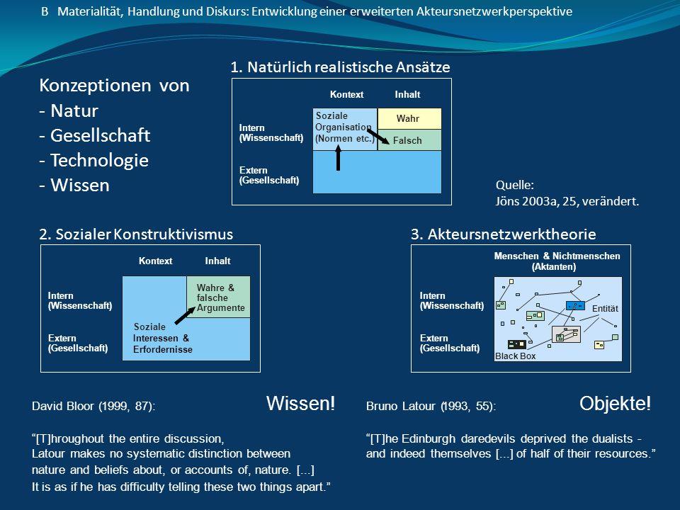 Konzeptionen von - Natur - Gesellschaft - Technologie - Wissen Wissen!