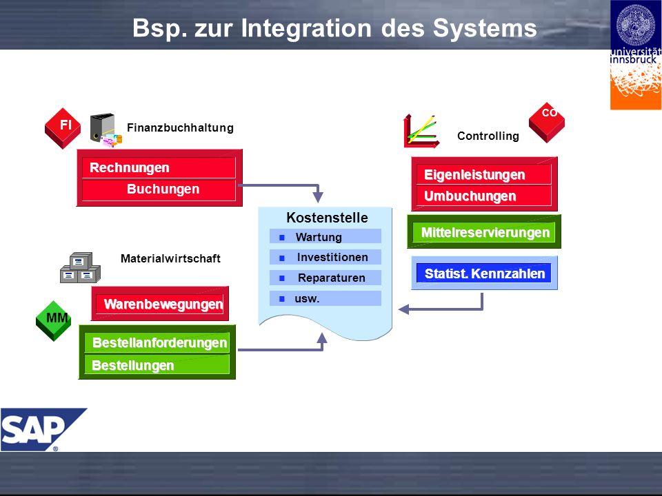 Bsp. zur Integration des Systems