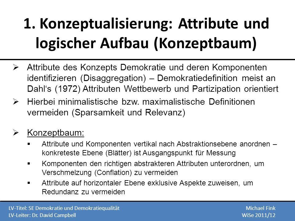 1. Konzeptualisierung: Attribute und logischer Aufbau (Konzeptbaum)
