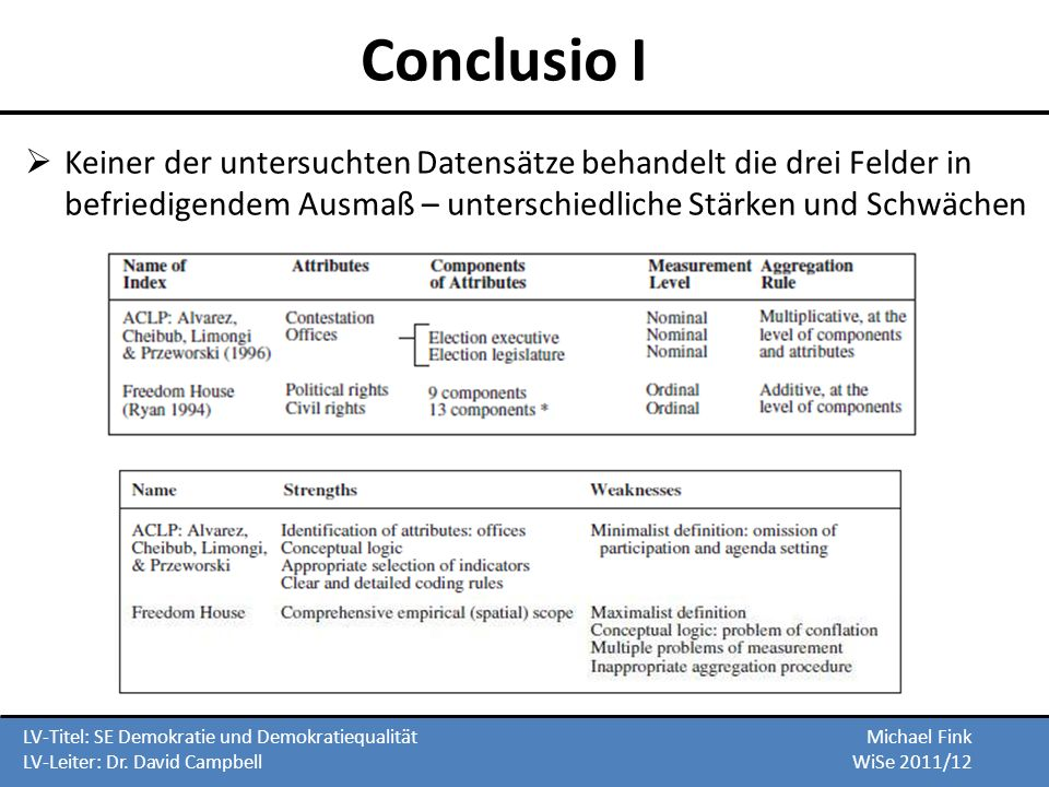 Conclusio I Keiner der untersuchten Datensätze behandelt die drei Felder in befriedigendem Ausmaß – unterschiedliche Stärken und Schwächen.