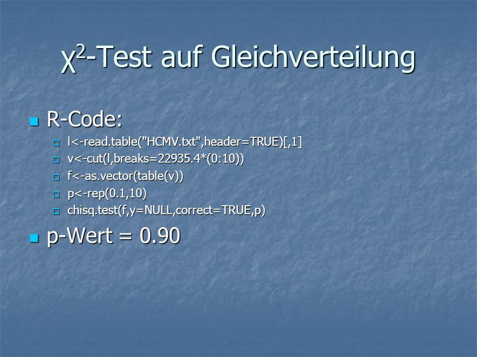 χ2-Test auf Gleichverteilung