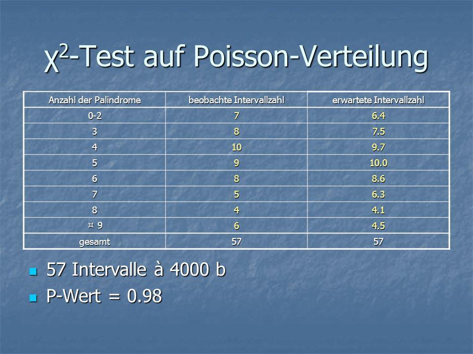 χ2-Test auf Poisson-Verteilung