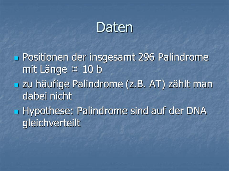 Daten Positionen der insgesamt 296 Palindrome mit Länge  10 b