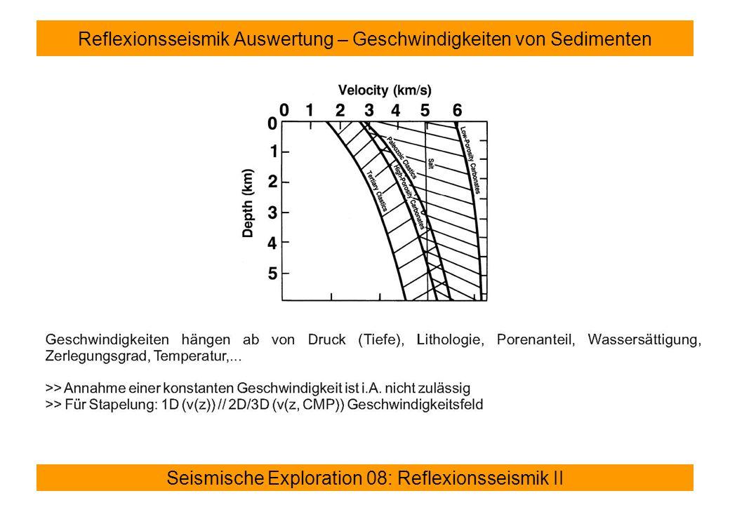 Reflexionsseismik Auswertung – Geschwindigkeiten von Sedimenten