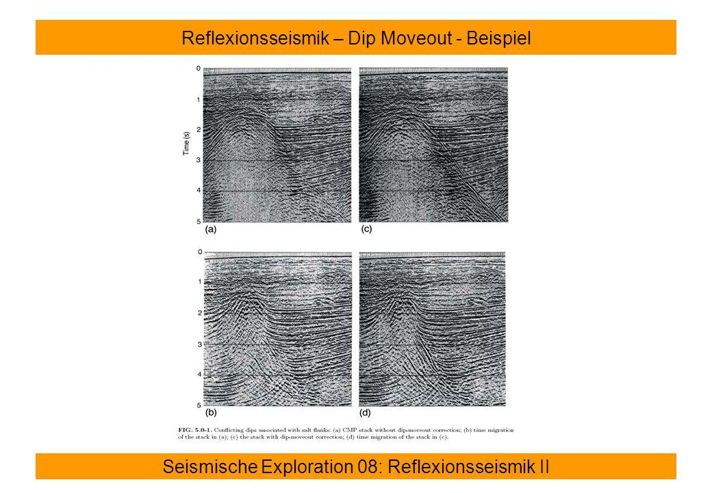 Reflexionsseismik – Dip Moveout - Beispiel