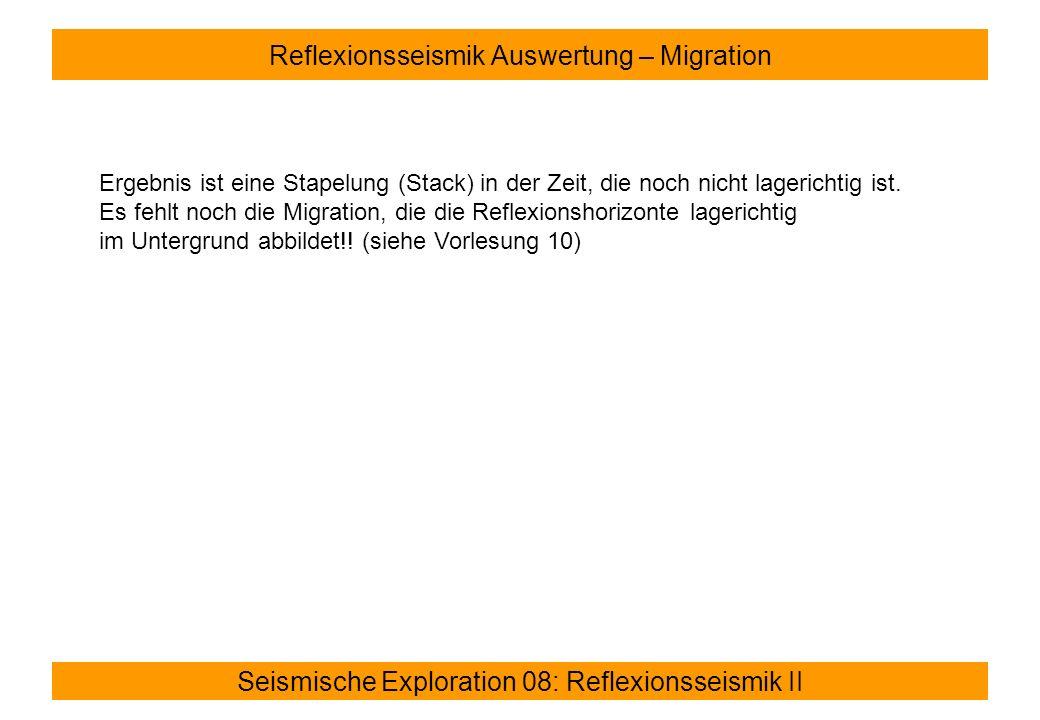 Reflexionsseismik Auswertung – Migration