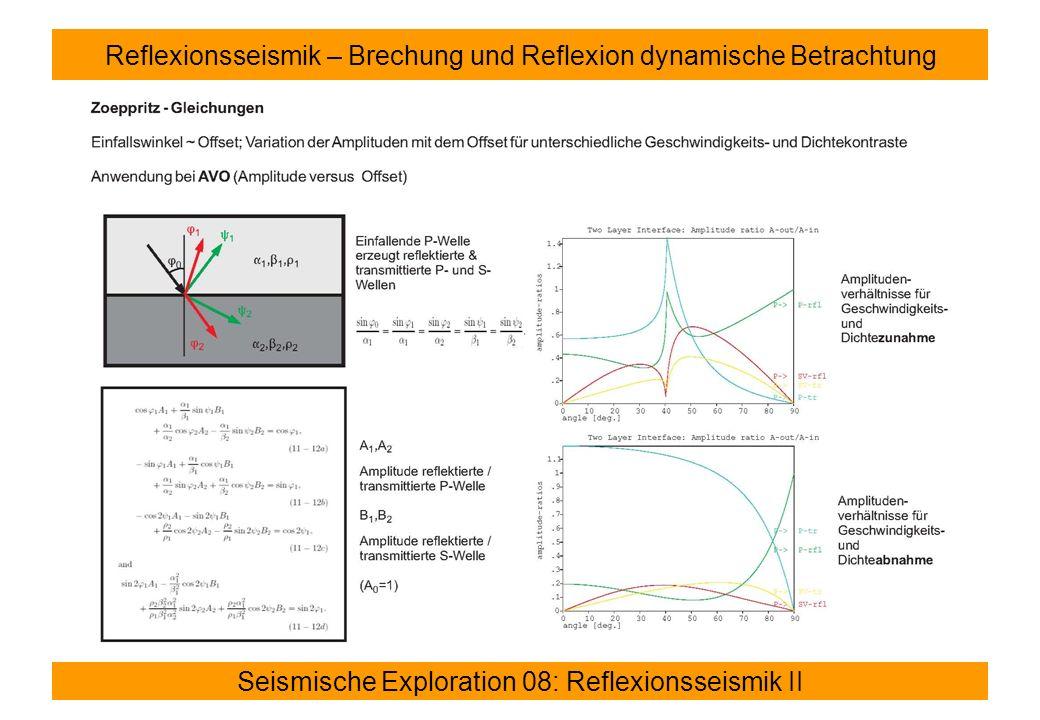 Reflexionsseismik – Brechung und Reflexion dynamische Betrachtung