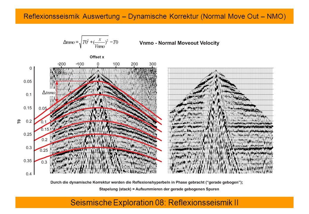 Reflexionsseismik Auswertung – Dynamische Korrektur (Normal Move Out – NMO)