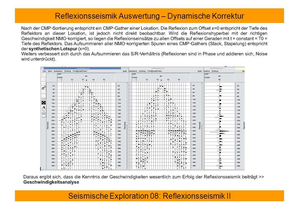 Reflexionsseismik Auswertung – Dynamische Korrektur