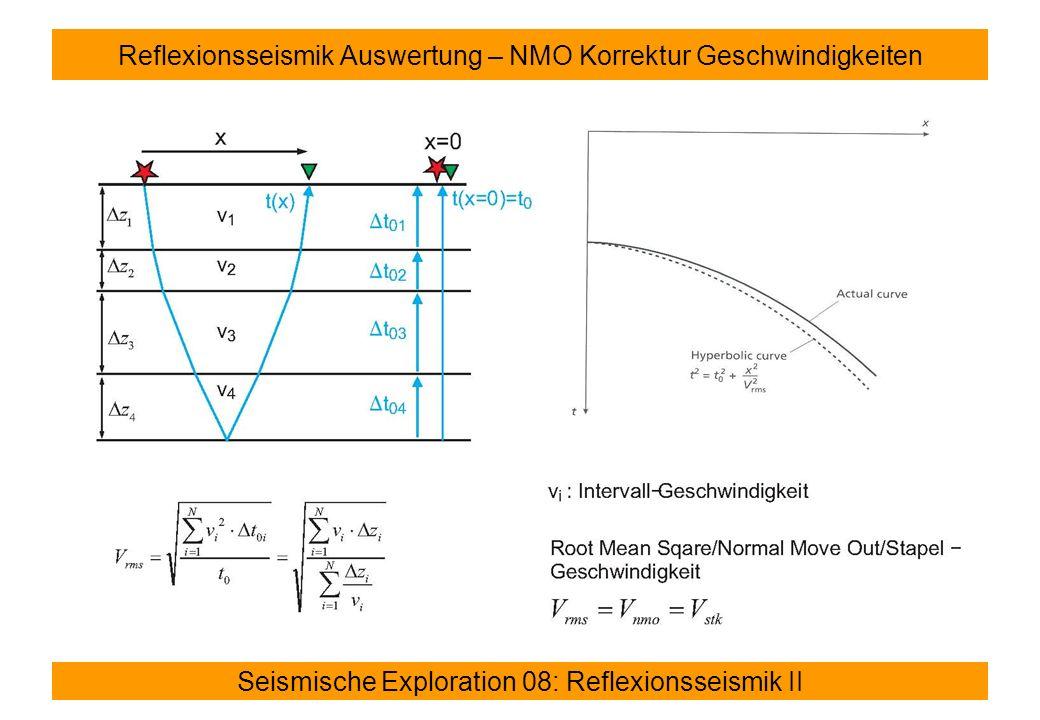 Reflexionsseismik Auswertung – NMO Korrektur Geschwindigkeiten