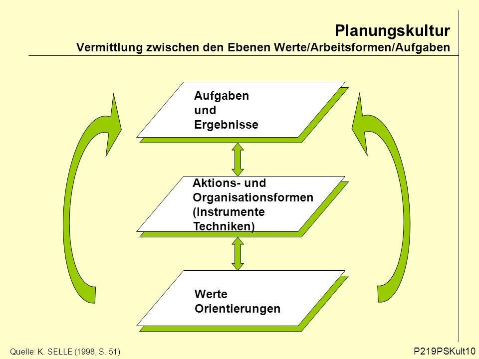 Planungskultur Vermittlung zwischen den Ebenen Werte/Arbeitsformen/Aufgaben