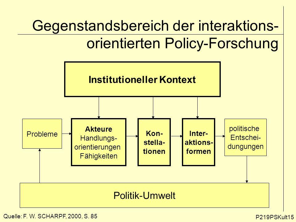 Gegenstandsbereich der interaktions-orientierten Policy-Forschung