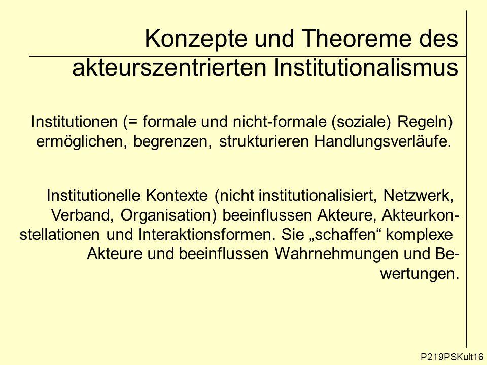 Konzepte und Theoreme des akteurszentrierten Institutionalismus