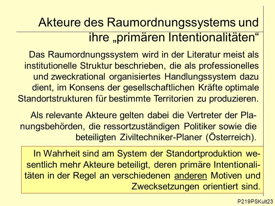 """Akteure des Raumordnungssystems und ihre """"primären Intentionalitäten"""