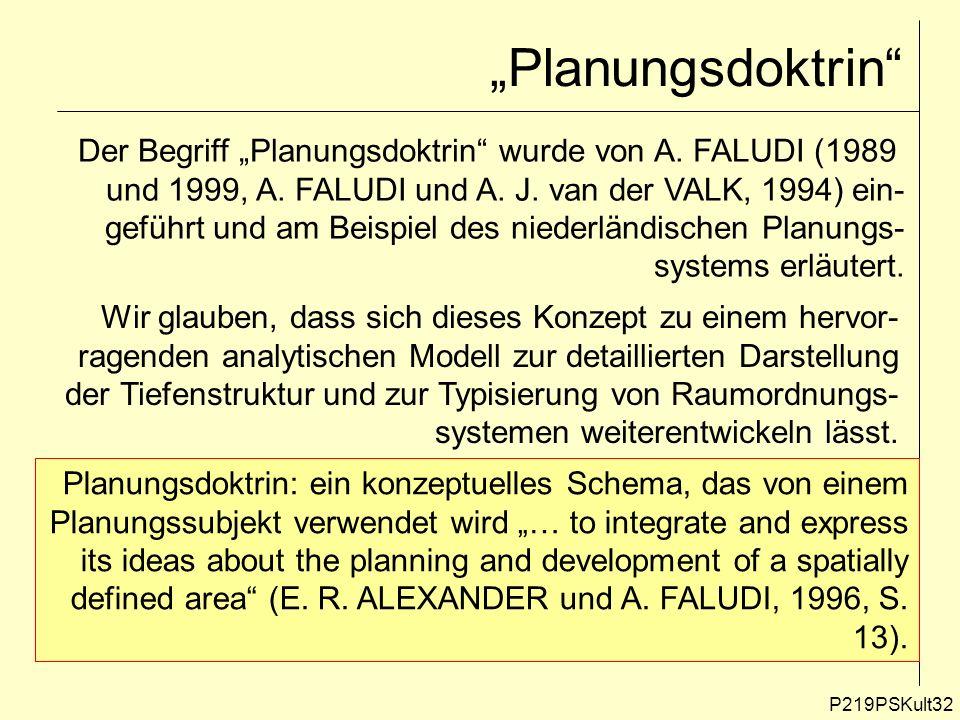 """""""Planungsdoktrin Der Begriff """"Planungsdoktrin wurde von A. FALUDI (1989. und 1999, A. FALUDI und A. J. van der VALK, 1994) ein-"""