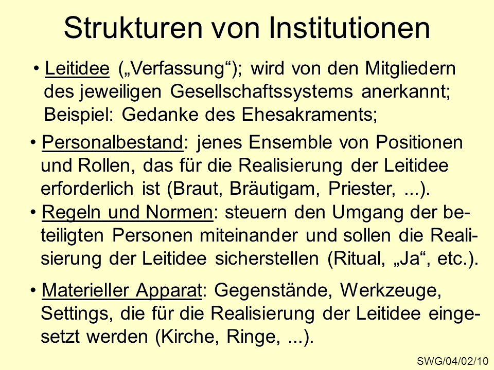 Strukturen von Institutionen