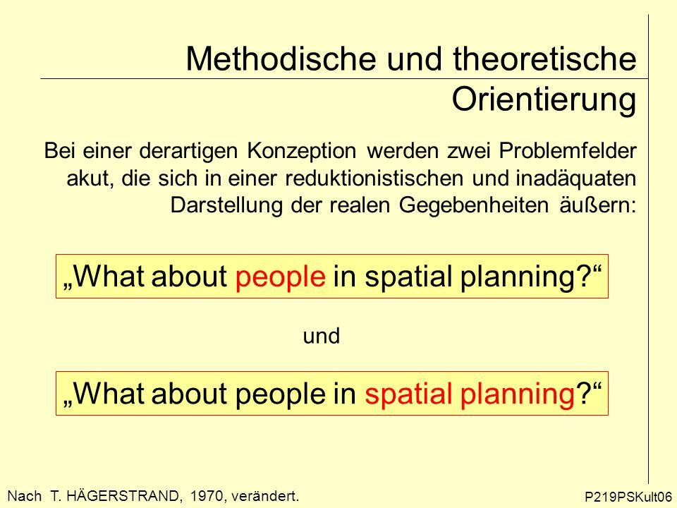 Methodische und theoretische Orientierung