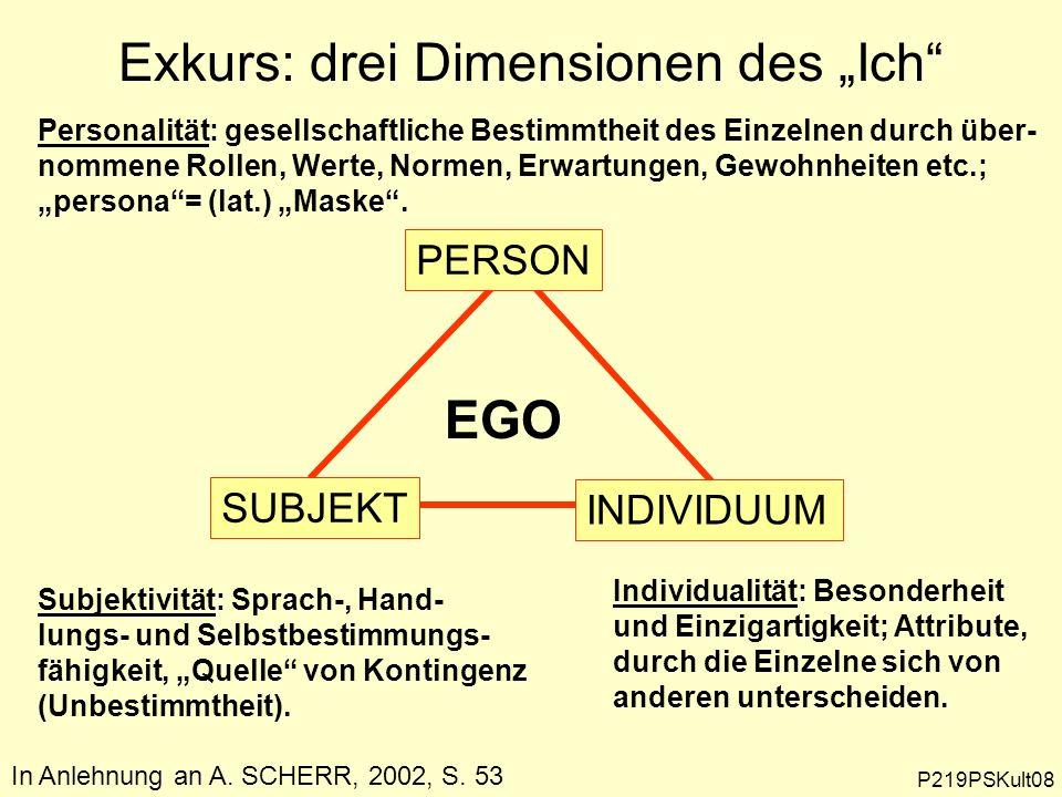 """Exkurs: drei Dimensionen des """"Ich"""